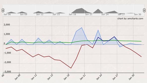 Screenshot of Graph
